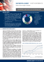 AIM BPR Portfolio Quarterly Newsletter